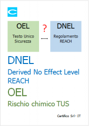Derived No Effect Level (DNEL) REACH e OEL Rischio chimico TUS