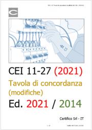 CEI 11-27 Tavola di concordanza (modifiche) Ed. 2021 / Ed 2014