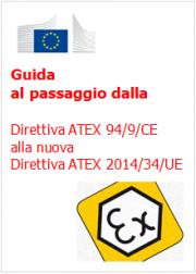 Guida al passaggio dalla Direttiva ATEX 94/9/CE alla nuova Direttiva ATEX 2014/34/UE