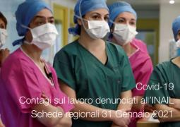 Covid-19 | Contagi sul lavoro denunciati all'INAIL: Schede regionali 31 Gennaio 2021