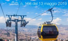 D.D. n. 166 del 13 maggio 2019