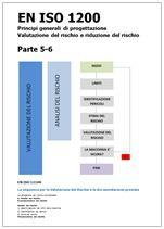 EN ISO 12100 - Valutazione del Rischio p. 5-6