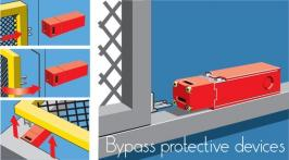 Incentive to bypass protective devices