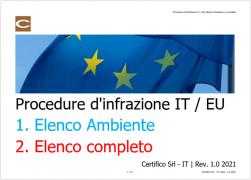 Elenco Procedure Infrazione IT / EU