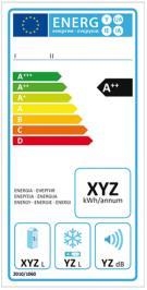 Ecodesign Energy Labelling
