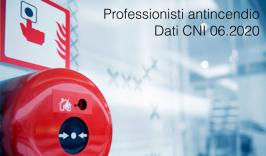 Professionisti antincendio Dati CNI 06.2020