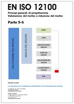 EN ISO 12100: La sequenza per la Valutazione del Rischio e la documentazione prevista