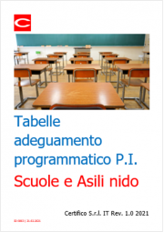 Tabelle adeguamento programmatico P.I. Scuole e Asili nido