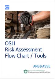 ANSI/ASSE: Il processo di valutazione dei rischi SSL