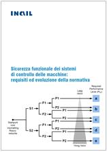 EN ISO 13849-1 / EN IEC 62061: Sicurezza funzionale INAIL
