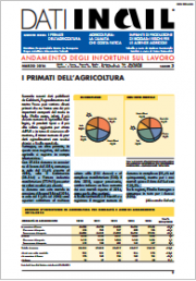 Dati INAIL 2016: dati infortuni del settore agricolo