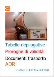 Tabelle riepilogative | Proroghe di validità Documenti trasporto ADR