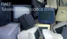 """Tabella di """"transcodifica"""" assegnazione AEE 2018"""