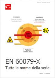EN 60079-X: Tutte le norme ATEX della serie