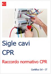 Sigle cavi CPR