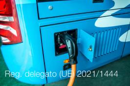 Regolamento delegato (UE) 2021/1444