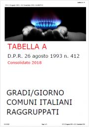 Zone climatiche: Tabella A aggiornata D.P.R. 412/1993