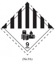 ADR 2017: nuova etichetta