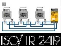 Il nuovo Standard ISO 24119 e il massimo PL raggiungibile in caso di serie di dispositivi di interblocco