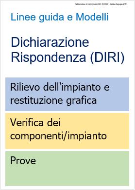 Dichiarazione Di Rispondenza Dm 37 2008 Certifico Srl