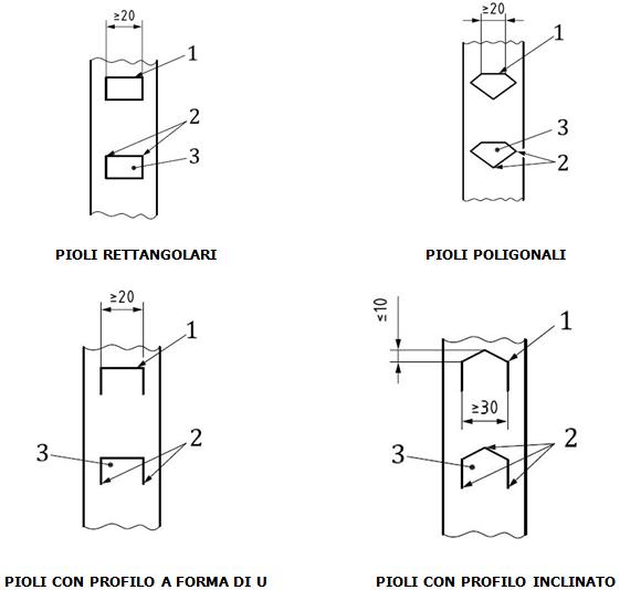 Progettazione Scale Fisse Accessi Macchine En Iso 14122 4