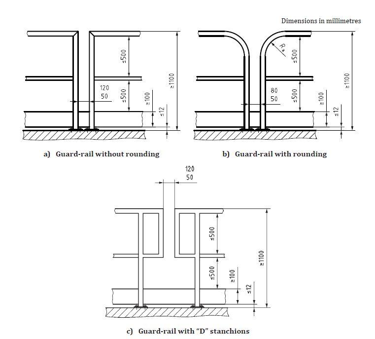 Progettazione scale scale a castello e parapetti en iso 14122 3 a requisiti per la realizzazione dei parapetti spazio sotto alla fascia di arresto al piede non superiore a 12 mm contro i 10 mm delledizione fandeluxe Gallery