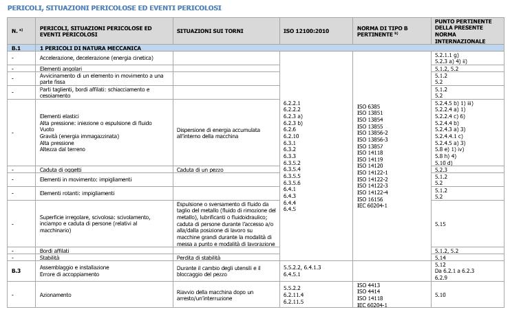 DS/EN ISO /A - Webshop Dansk Standard