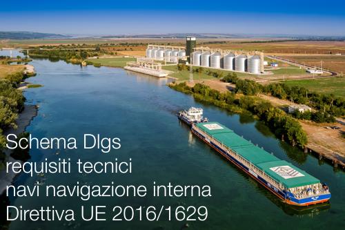 Schemi Elettrici Navi : Schema dlgs requisiti tecnici navi navigazione interna direttiva