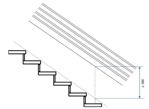 Parapetti Permanenti Requisiti Dimensionali Geometrici Certifico Srl