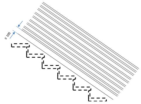 Parapetti permanenti   Aspetti dimensionali geometrici 03