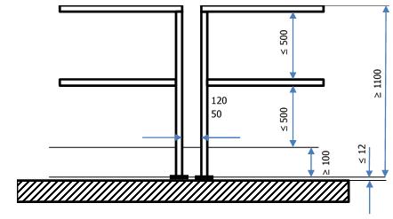 Parapetti permanenti   Aspetti dimensionali geometrici 04