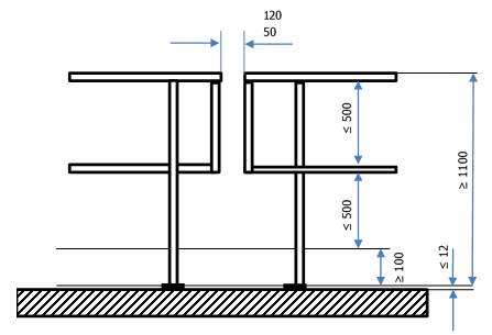 Parapetti permanenti   Aspetti dimensionali geometrici 06