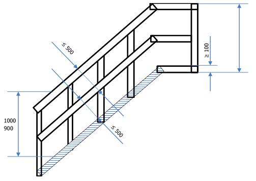 Parapetti permanenti requisiti dimensionali geometrici certifico srl - Altezza parapetti finestre normativa ...