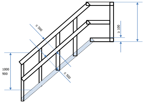 Parapetti permanenti   Aspetti dimensionali geometrici 07