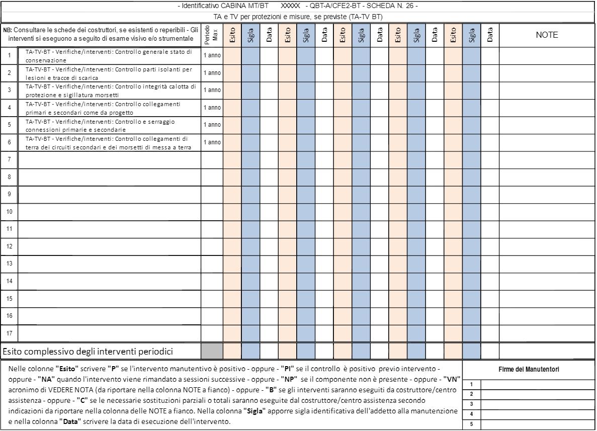 Manutenzione cabine elettriche mt mt e mt bt cei 78 17 for Piani di costruzione della cabina di log