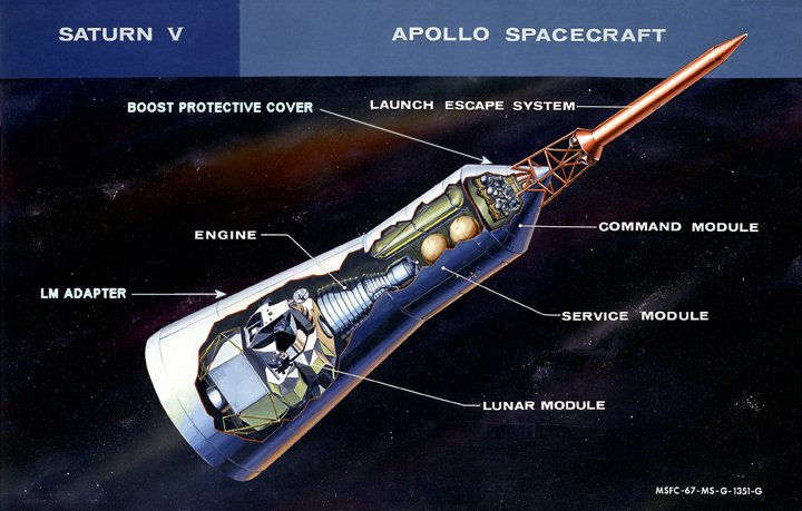 Apollo Spacecraft diagram