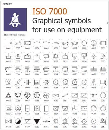 ISO 7000 Graphical symbols for use on equipment