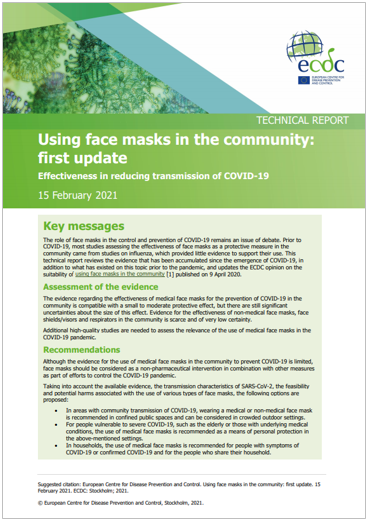 Using face masks in the community