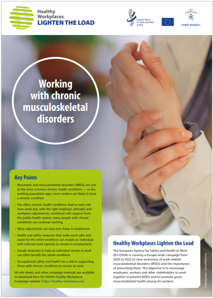 Working with chronic musculoskeletal