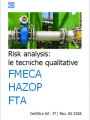 Risk analysis FMECA HAZOP FTA